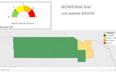 COVID Recoveries Reported in NCDHD