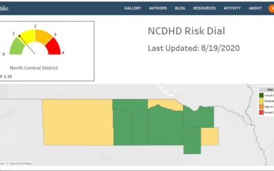Cherry County Moves to Yellow Risk Dial