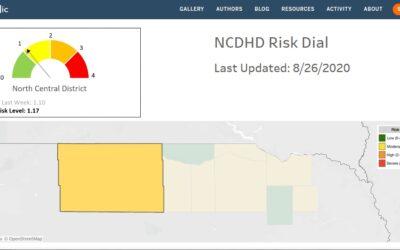 NCDHD COVID Update