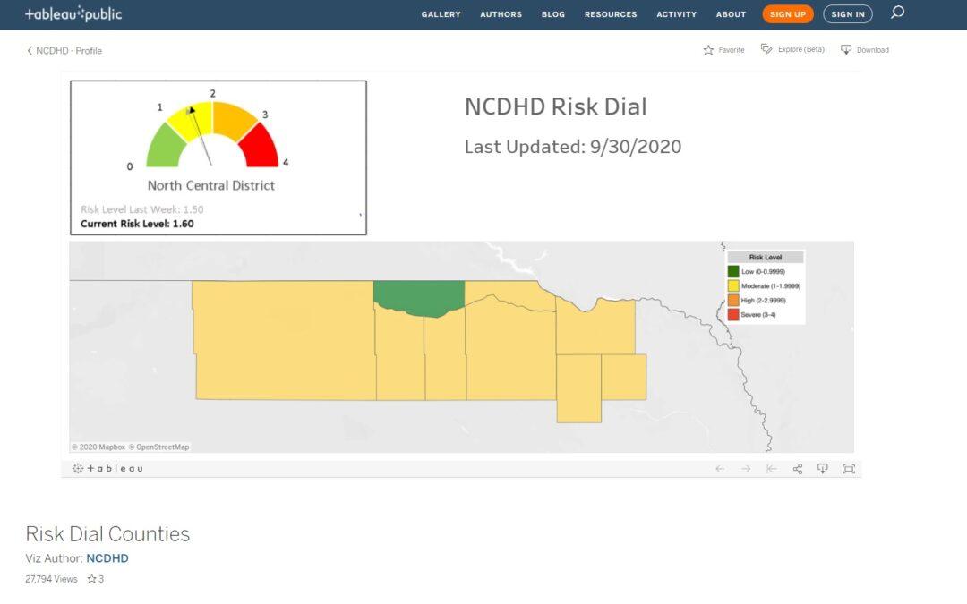 NCDHD COVID Update 9/30/2020