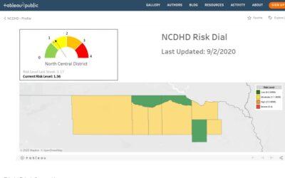NCDHD COVID Update 9/2/2020