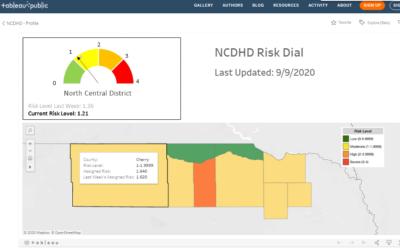 NCDHD COVID Update 9/9/2020