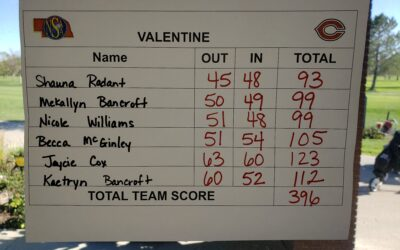 Southwest Conference Golf Results