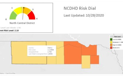 Cherry County Remains in Yellow Risk Dial