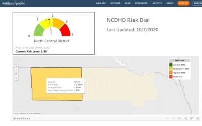 NCDHD COVID Update 10/07/2020
