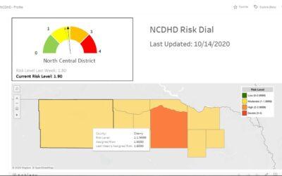NCDHD COVID Update 10/14/2020