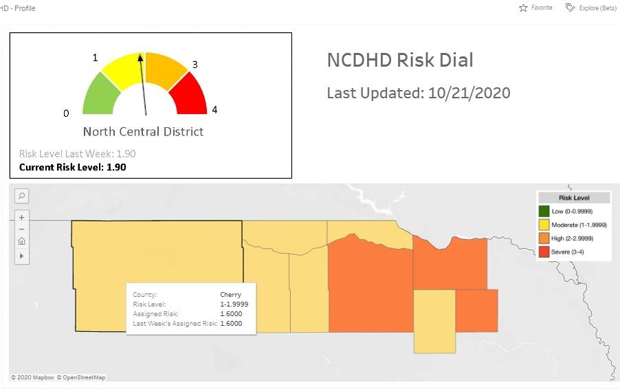 NCDHD COVID Update 10/21/2020
