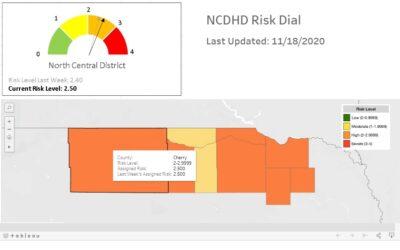 NCDHD COVID Update 11/19/2020
