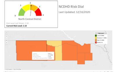 NCDHD COVID Update 12/17/2020