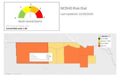 NCDHD COVID Update 12/31/2020