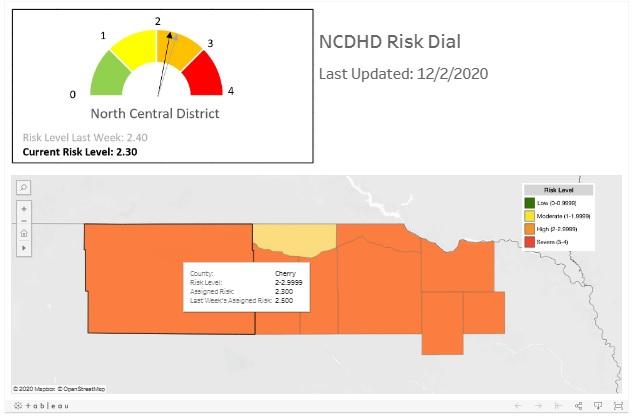 NCDHD COVID Update 12/3/2020